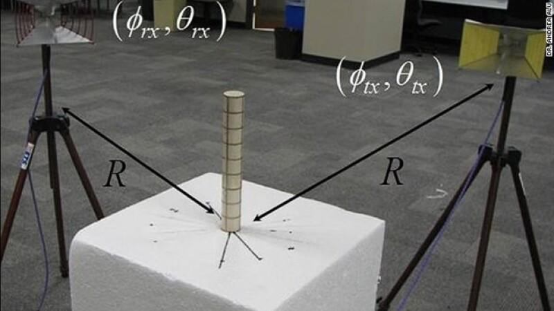invisible método científicos