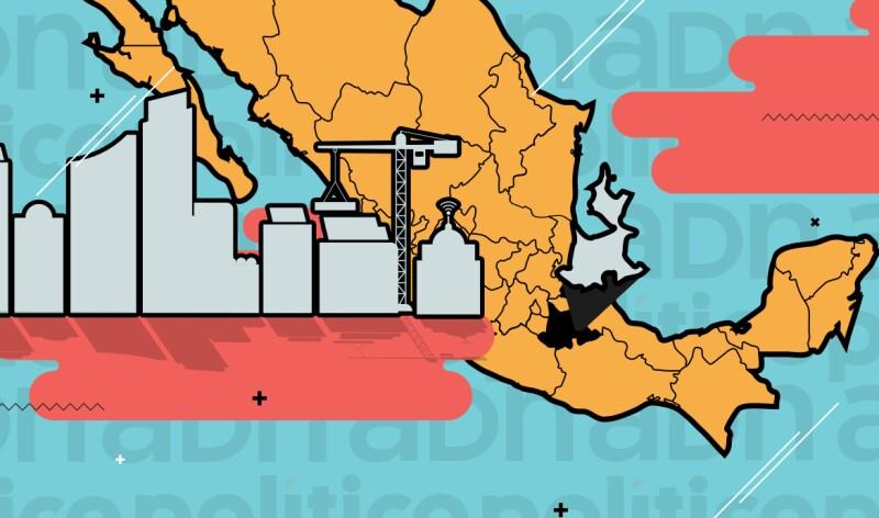 Empresas en Puebla