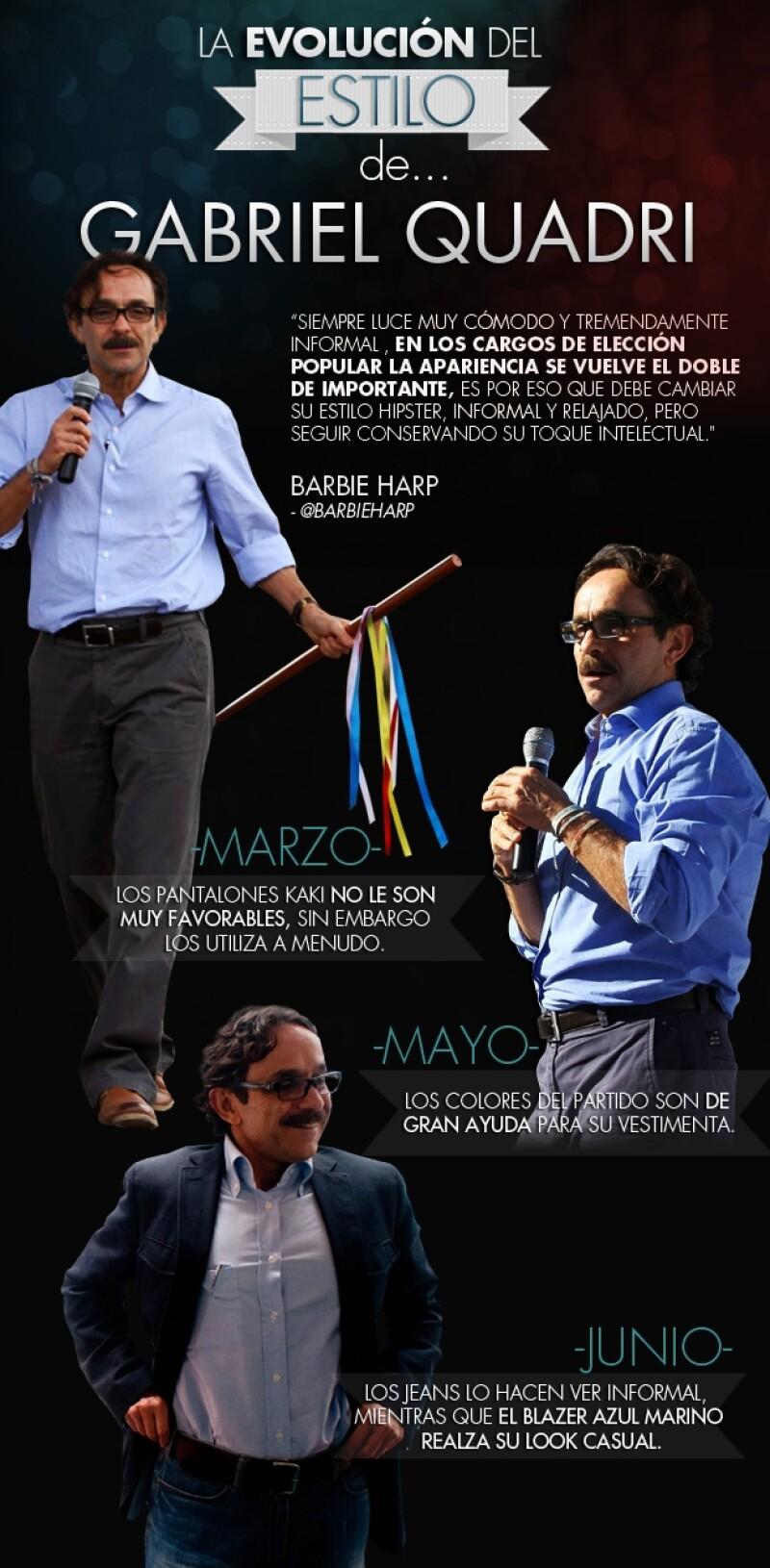 Te presentamos un breve análisis del estilo del candidato de Nueva Alianza a la presidencia, Gabriel Quadri.