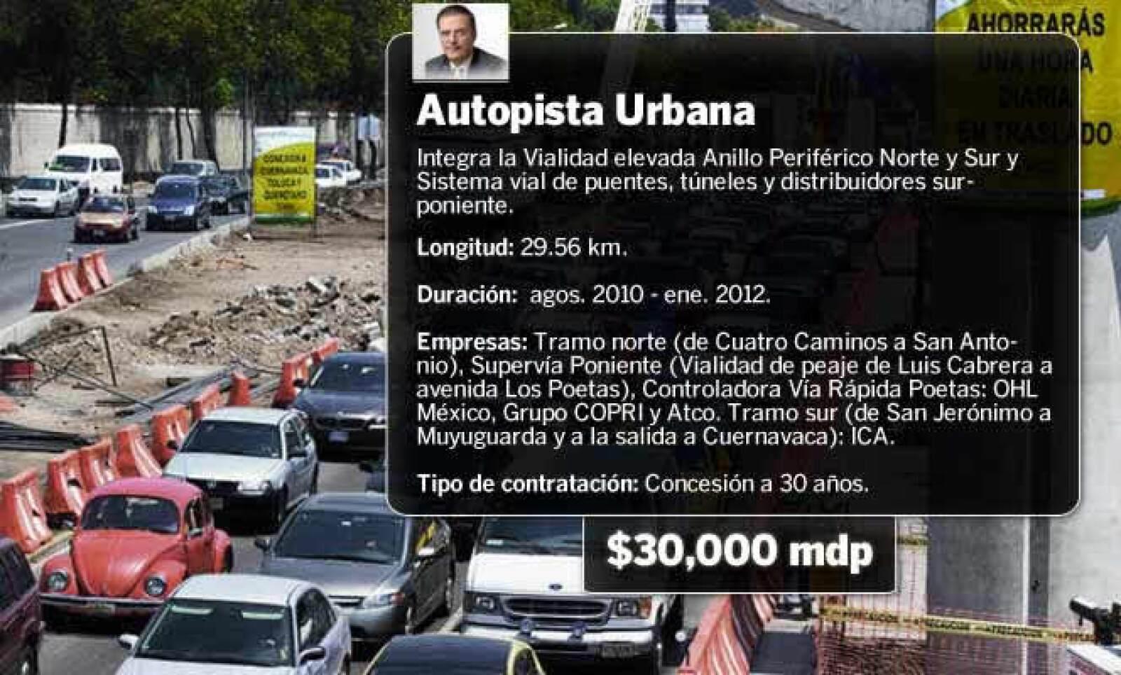 Fuente: Revista Expansión.