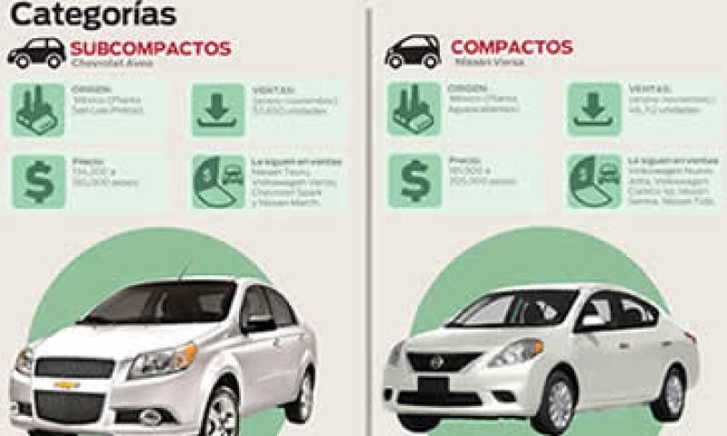 autos_vendidos