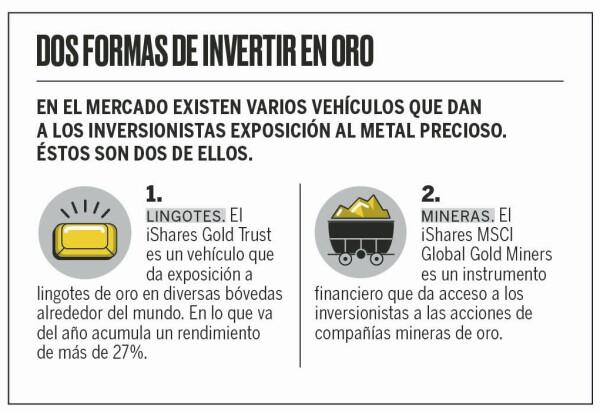 Dos formas de invertir en oro
