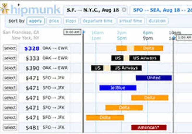 Los fundadores se centraron en crear una interfaz colorida y sencilla para encontrar el mejor vuelo, en el menor tiempo. (Foto: Cortesía CNNMoney)