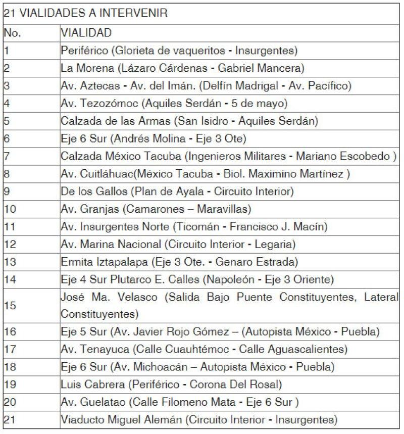 21 vialidades lista