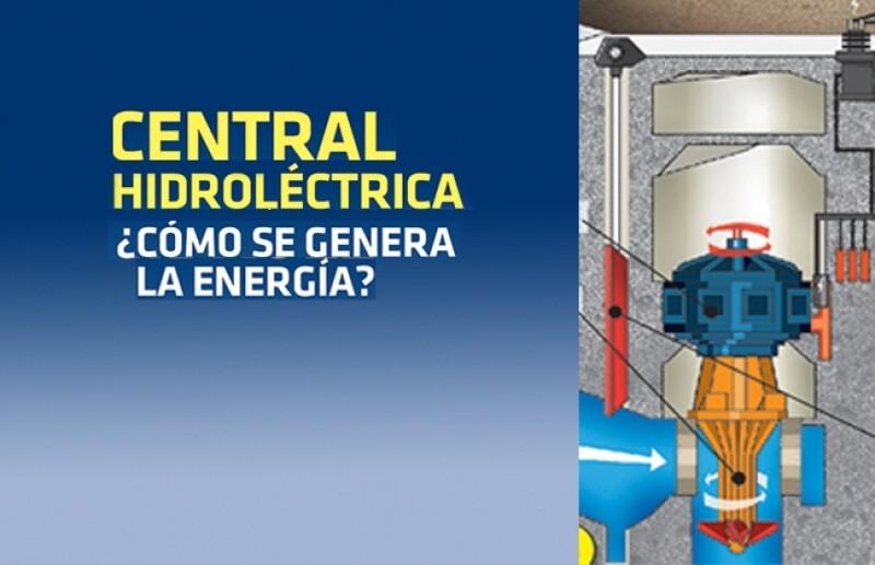 Energ�a Hidroel�ctrica