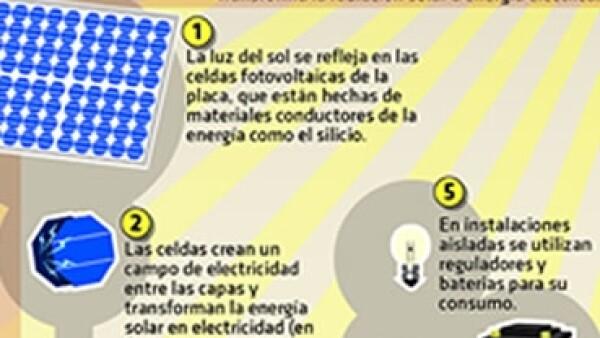 infografia energia solar