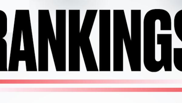 RANKINGS / página rankings