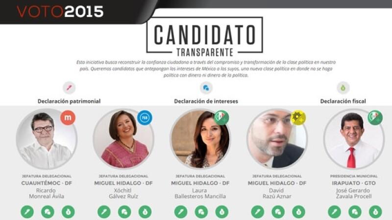 candidatotransparentemx