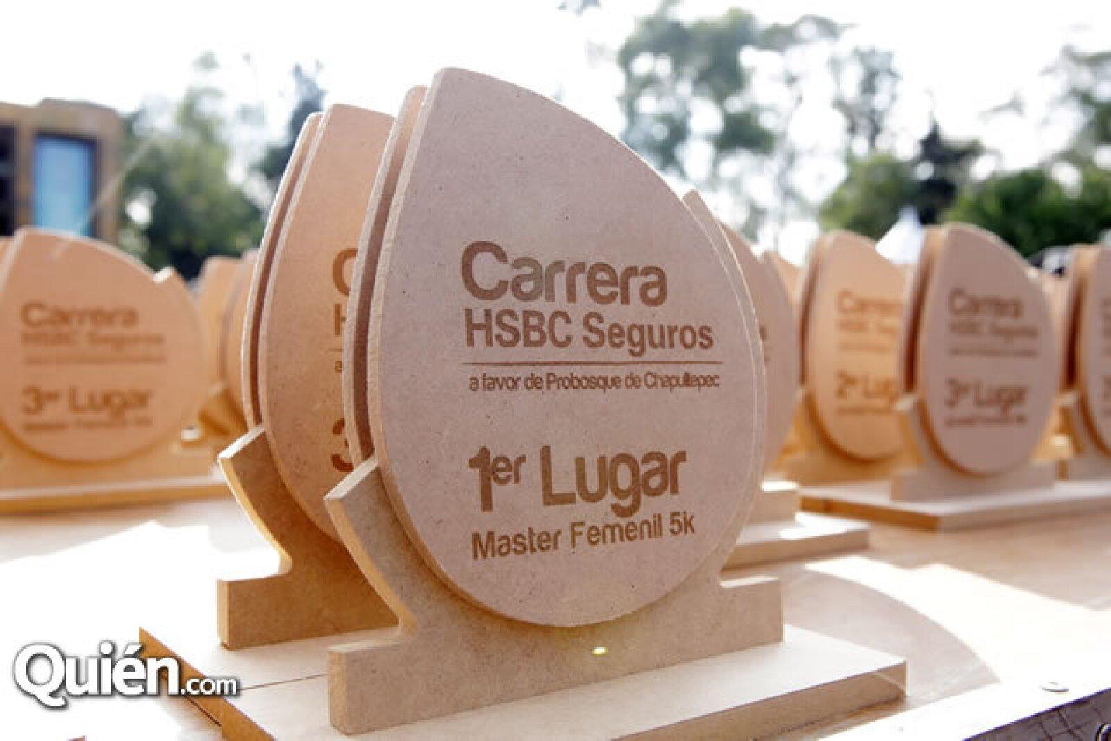 Carrera HSBC