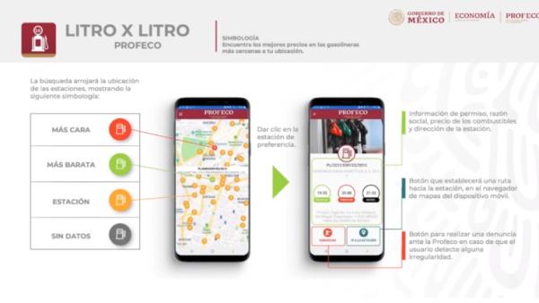 """""""Litro x litro"""" es la app de la Profeco para comparar los precios de la gasolina"""