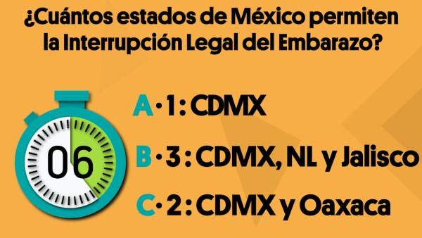 ¿Cuántos estados de México permiten la interrupción Legal del Embarazo? | #Crono