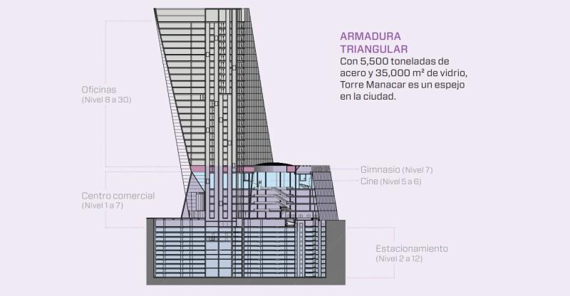 Plano Torre Manacar