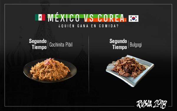 Segundo tiempo, México vs Corea
