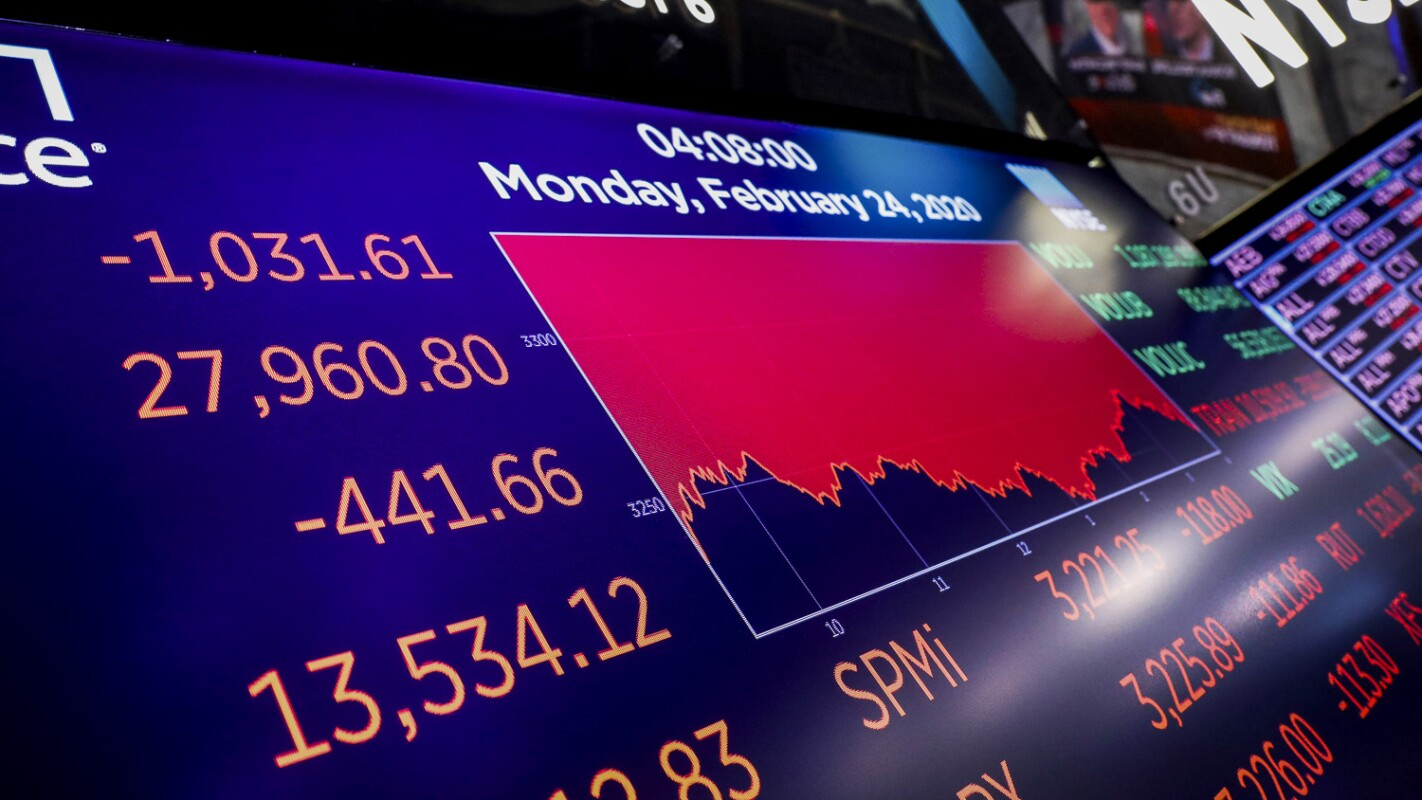 A screen displays the Dow Jones Industrial Average after the closing bell on the floor at the NYSE in New York