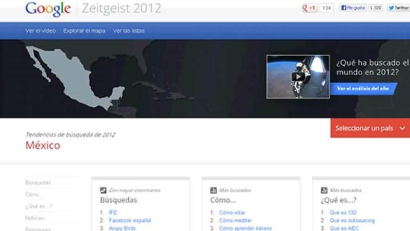 Google más buscado 2012