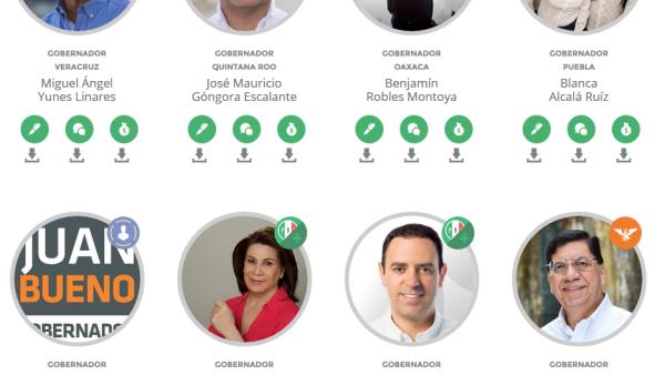 Rumbo a la jornada electoral, ya son 12 los candidatos a gubernaturas en presentar sus documentos ante el Imco y Transparencia Mexicana, algunos con cifras millonarias