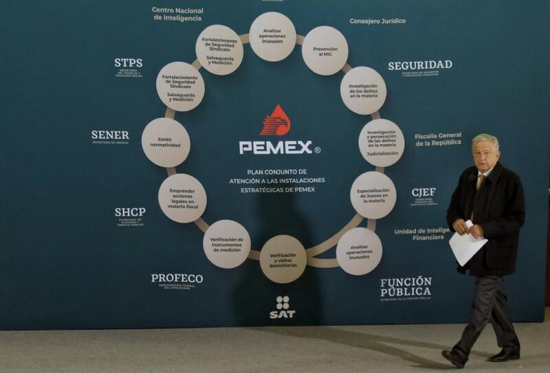 AMLO Pemex