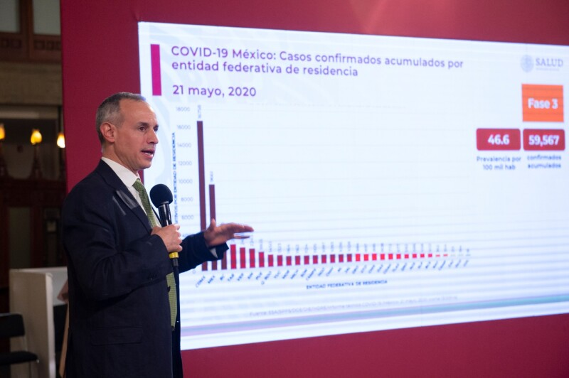 Hugo López-Gatell en el reporte del 21 de mayo de 2020