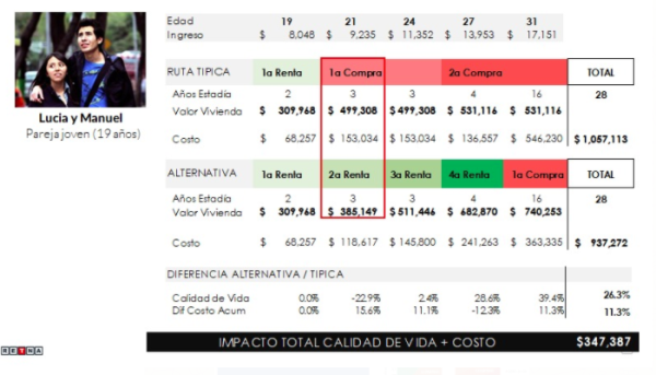 Análisis comparativo.png