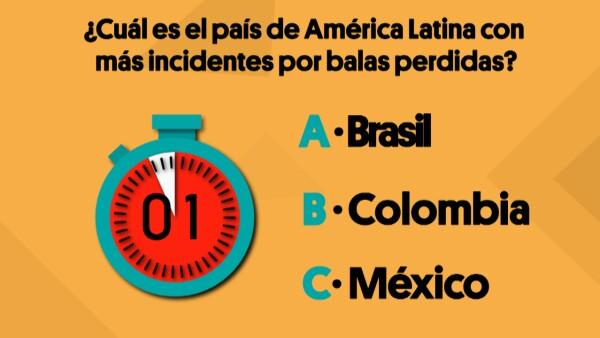 #Crono | ¿Cuál es el país de América Latina con más incidentes por balas perdidas?