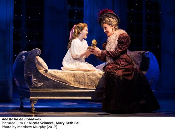 [3475]_Nicole Scimeca, Mary Beth Peil in ANASTASIA, on Broadway Photo by Matthew Murphy, 2017
