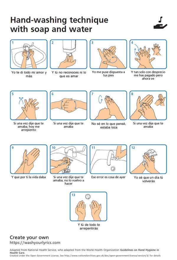 infografia-meme-canciones-lavarse-manos-coronavirus-3