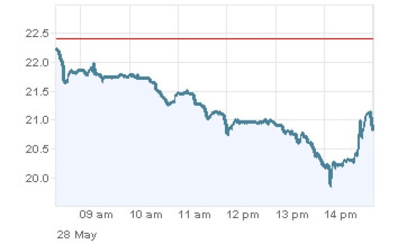 Desde el 5 de mayo, OHL México ha perdido cerca de 17,000 mdp en valor de mercado. (Foto: Especial)