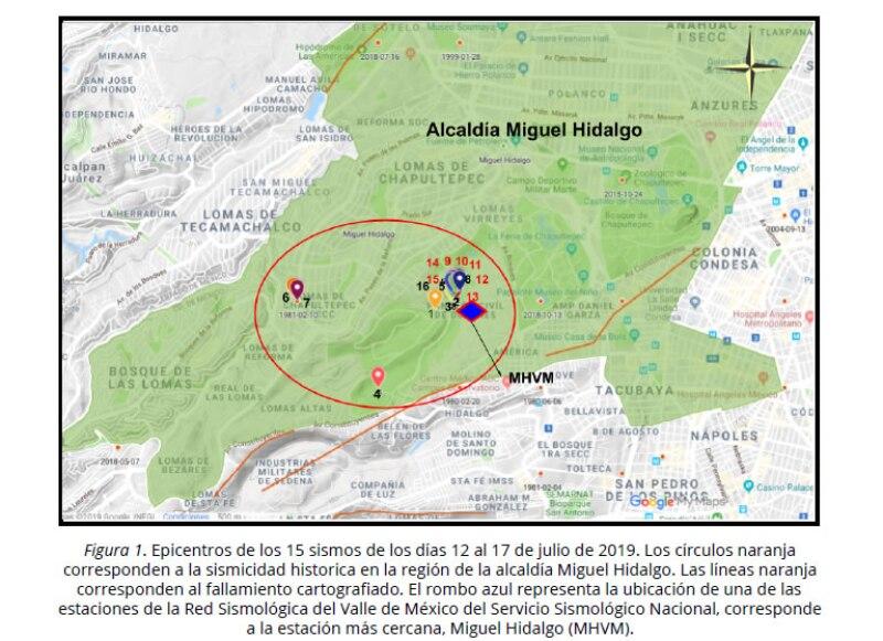 Reporte sismológico microsismos
