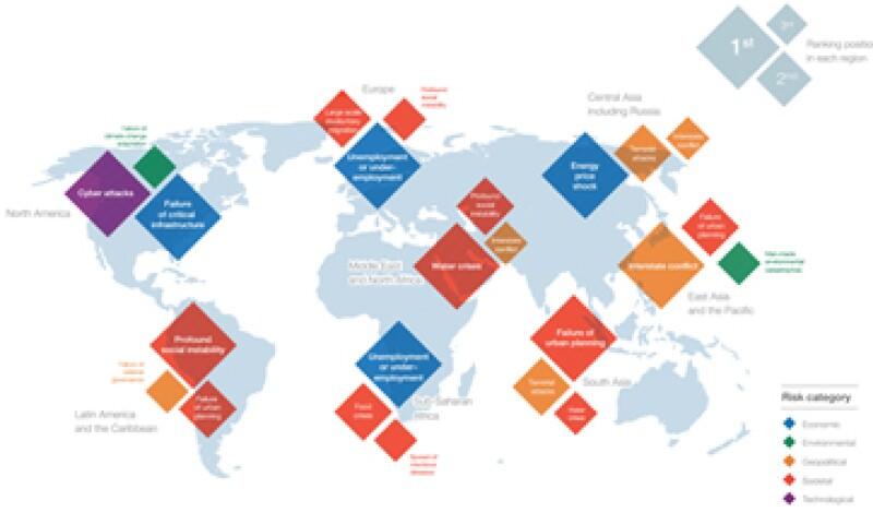 En los últimos tiempos han destacado los riesgos por conflictos entre los países, dice el WEF. (Foto: Tomada del Reporte Global de Riesgos 2015 del WEF )