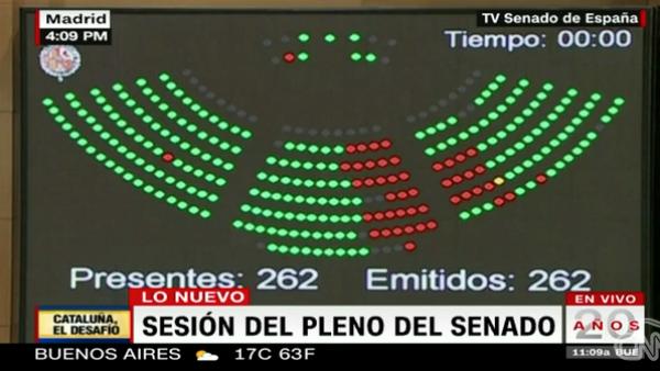 Senado español aprueba la aplicación  del artículo 155 para intervenir Cataluña