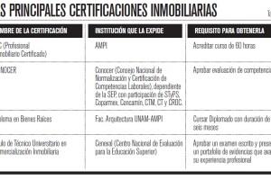 certificaciones inmobiliarias