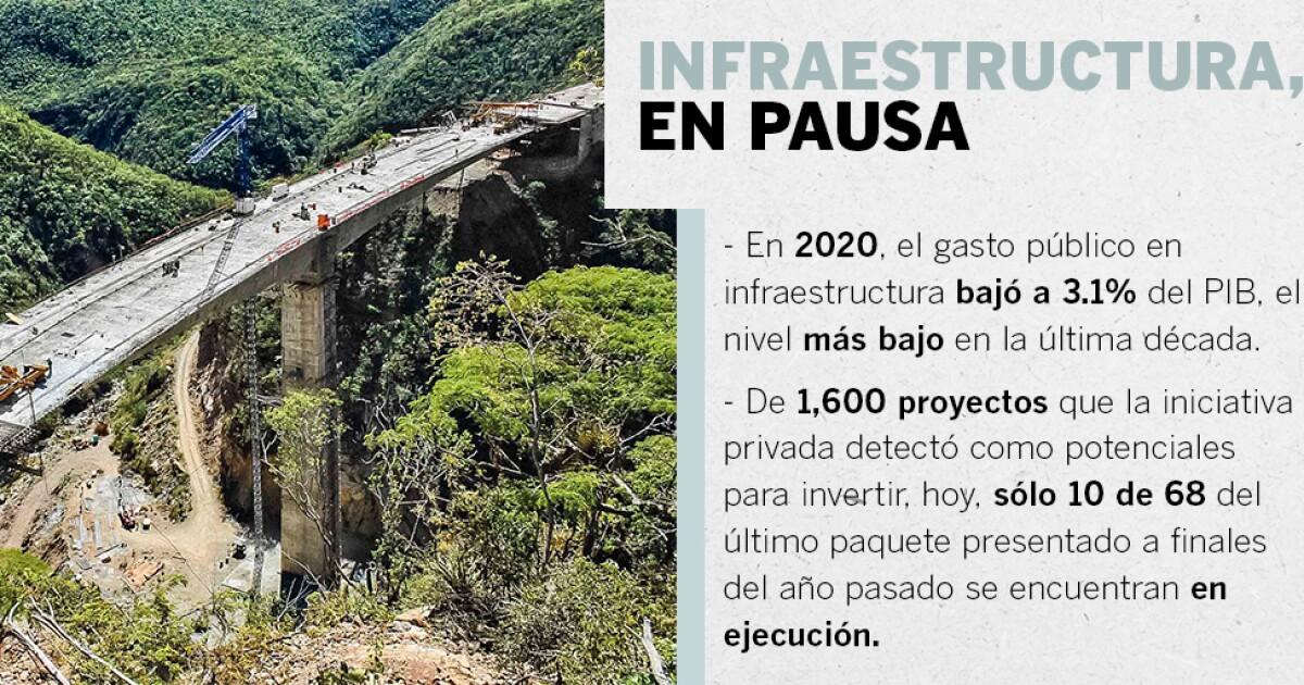 La infraestructura como promesa de rescate a la economía está en pausa