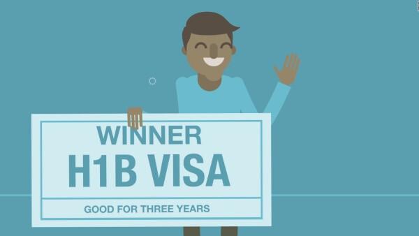 La visa de trabajo H1B