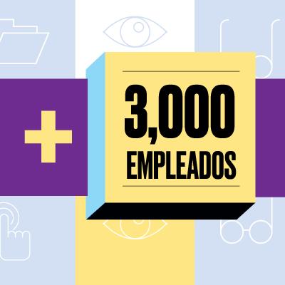 Empresas con más de 3000 empleados / media especial