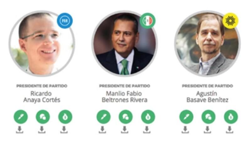 Los dirigentes nacionales del PAN Ricardo Anaya (izquierda), del PRI Manlio Fabio Beltrones (centro) y del PRD Agustín Basave