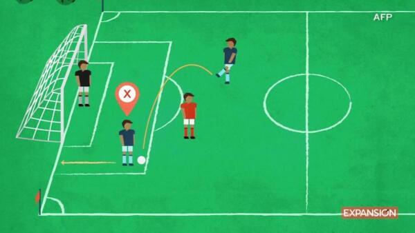 El Mundial de Rusia se acerca, pero ¿conoces las reglas del futbol?