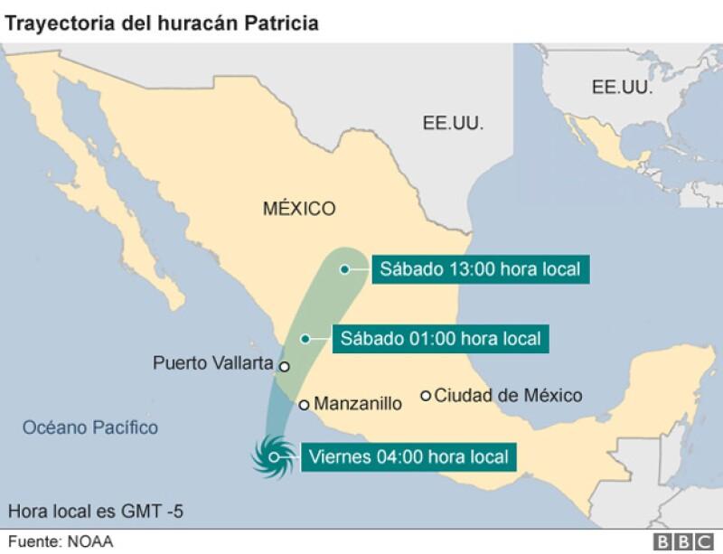 La trayectoria que tendrá el huracán Patricia en los próximos días.