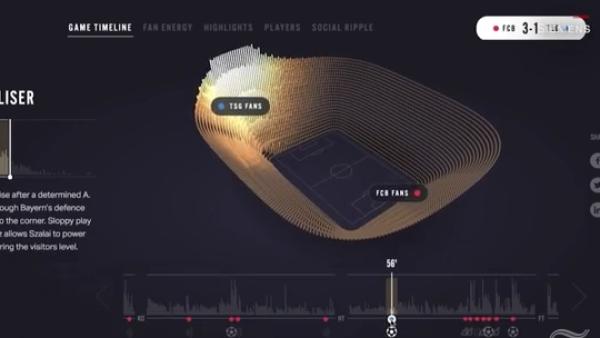 La tecnología permitirá visualizar el canto de los fanáticos del Bayern Munich