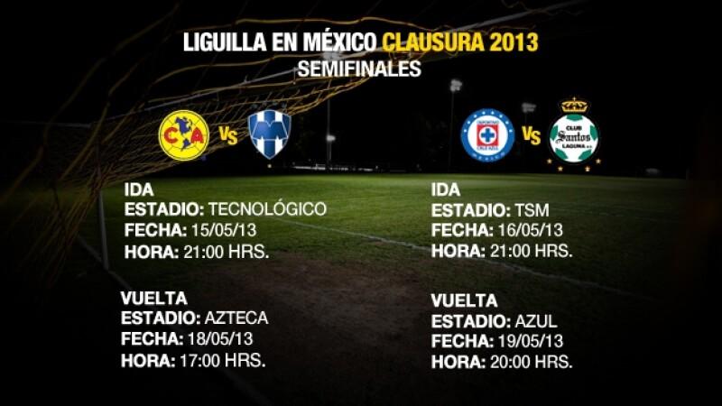 semifinales liguilla futbol mexicano