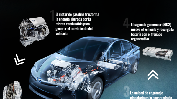 El Hoy No Circula puede favorecer a los vehículos menos contaminantes.