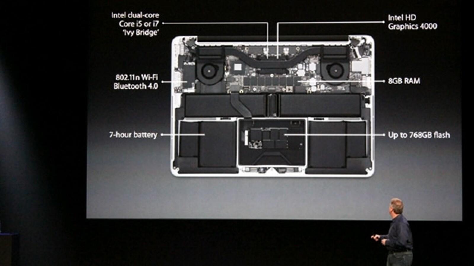 Macbook Pro 13 pulgadas 23 de octubre