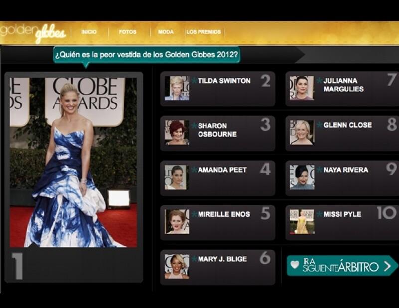 Nuestros lectores se dieron a la tarea de clasificar quien fue la peor vestida de los Golden Globes.