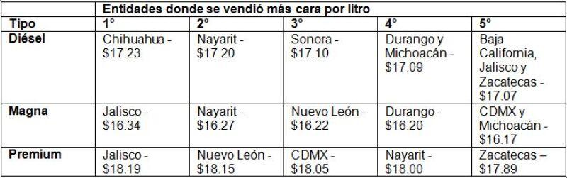 Fuernte: