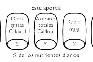etiquetado mexico