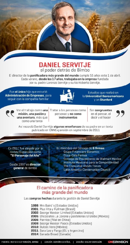 Daniel Servitje, líder de la mayor panificadora del mundo, cumple años este 1 de abril; desde los 17 años trabajó en la empresa que fundó su padre, Lorenzo Servitje.