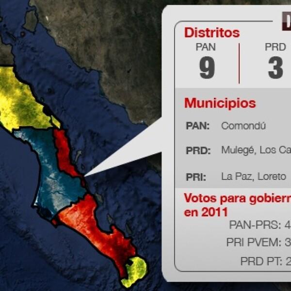 mapa político de BCS después de 2011