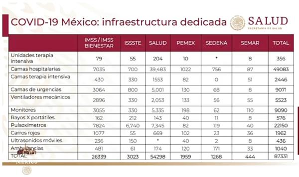 infraestructura disponible.png