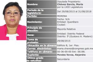 María Chávez_Diputada