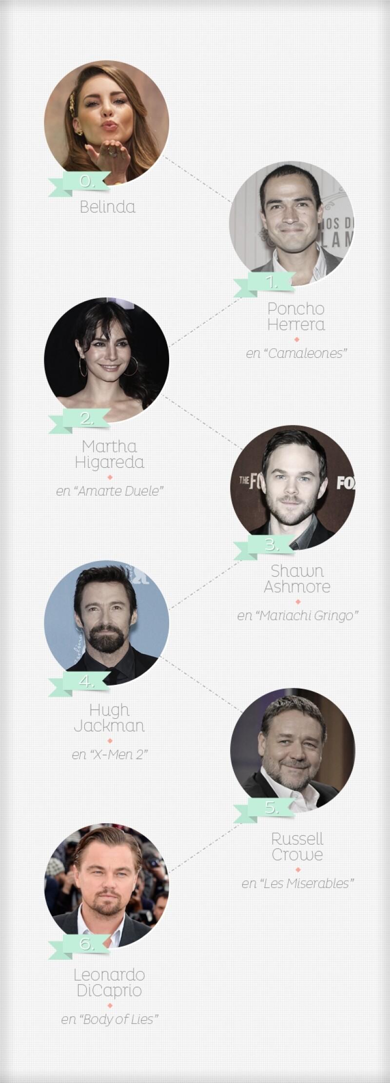 ¿Cómo es que Belinda y el nuevo galán Gatsby se unen a través de únicamente seis estrellas de por medio? Nosotros lo descubrimos.